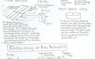 Silloth House (Austwick), Low Winskill