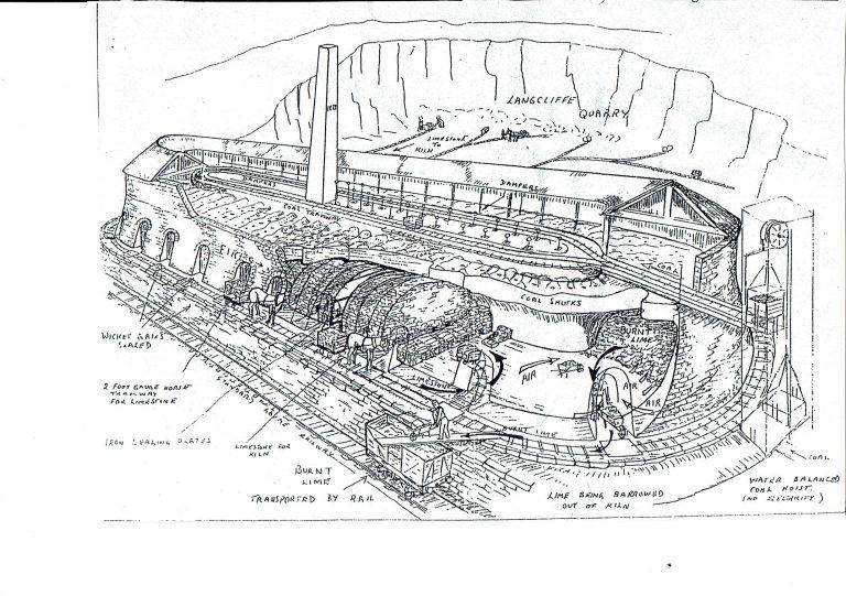 The Hoffmann Kiln Drawing