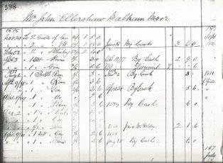 Bill of Holdens of Settle to John Ellershaw Malham Tarn Estate Manager