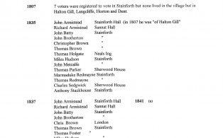 Electors 1708 - 1859